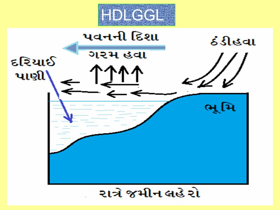HDLGGL ,C[ZM